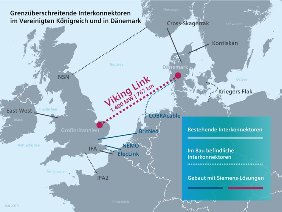 Grenzüberschreitende Interkonnektoren