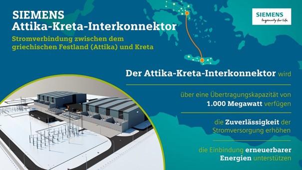 SIEMENS Attika-Kreta-Interkonnektor